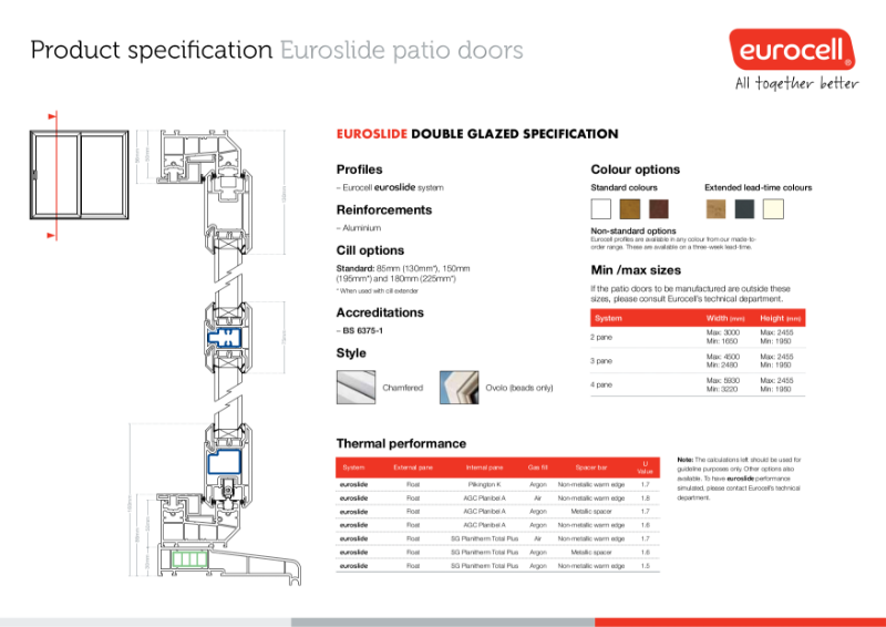 Euroslide Double Glazed Sliding Vertical Product Specification