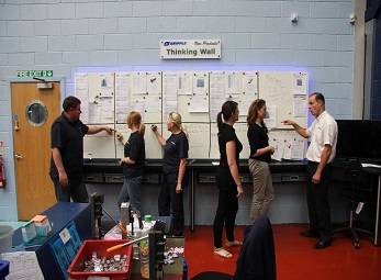 ThinkingWall Whiteboard As a Product Development Space