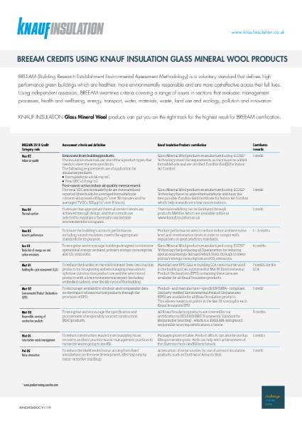 Glass Mineral Wool - BREEAM Helpsheet