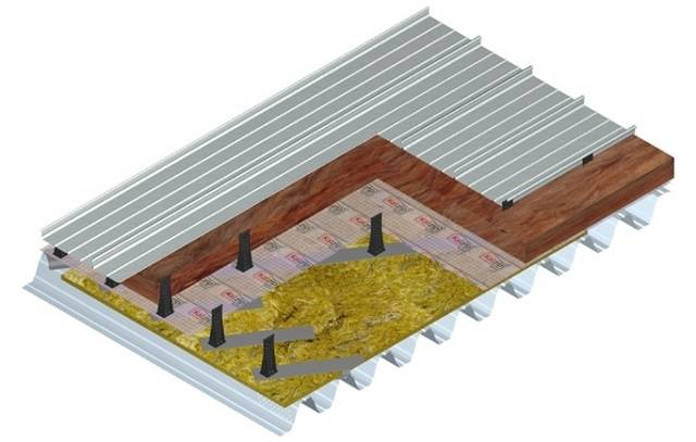 Kalzip Acoustic Deck Roof System – 0.18 U-Value