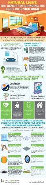 Natural Light: The benefit of bringing the light into your building