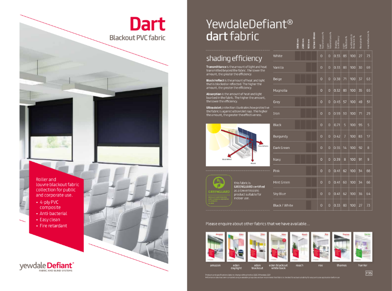 YewdaleDefiant® Blackout PVC fabric for blind systems