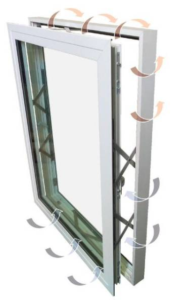 AA®720 Aluminium Thermally Broken Window