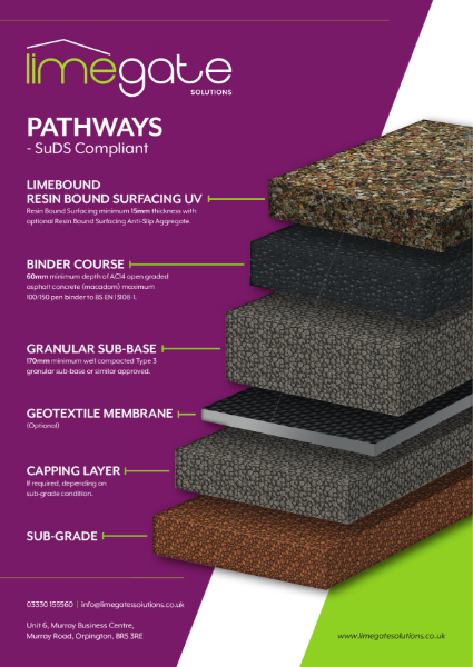 LimeBound Resin Bound Surfacing UV Pathways SuDS Compliant