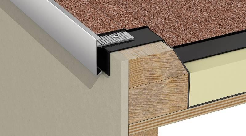 RynoTrim™ Aluminium roof edge trim