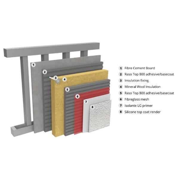 Licata Therm Mineral Wool Steel Frame EWI