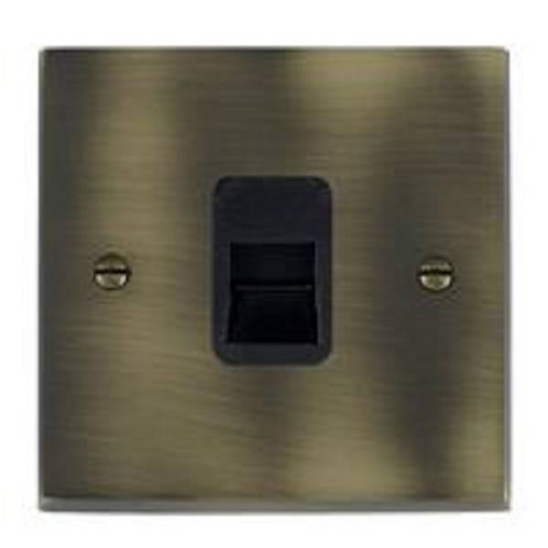 Telecommunications outlet plates