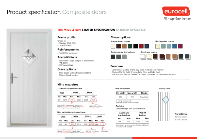Composite Door Middleton Product Specification