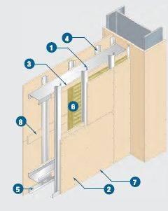 Supalux Loadbearing External Wall System