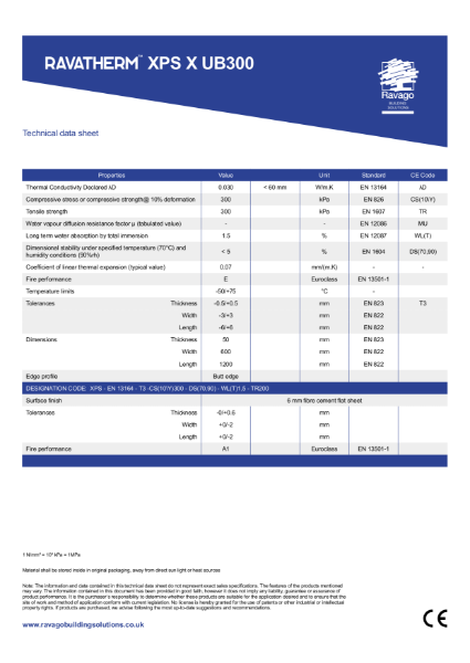 Ravatherm XPS X UB300 Technical Data Sheet