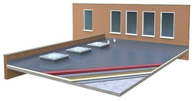 Decotherm Insulation Board