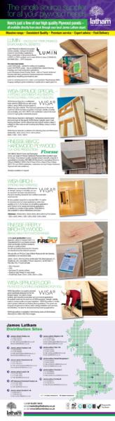 Plywood - Lumin, Finesse, Finesse Fireply, WISA Spruce, WISA Birch, WISA Sprucefloor