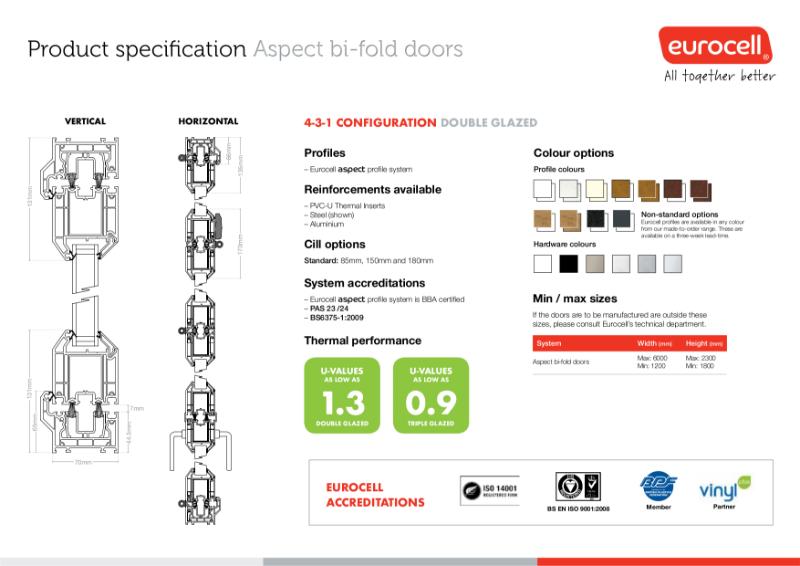 Aspect PVC-U 4-3-1 Bi-Fold Door Product Specification