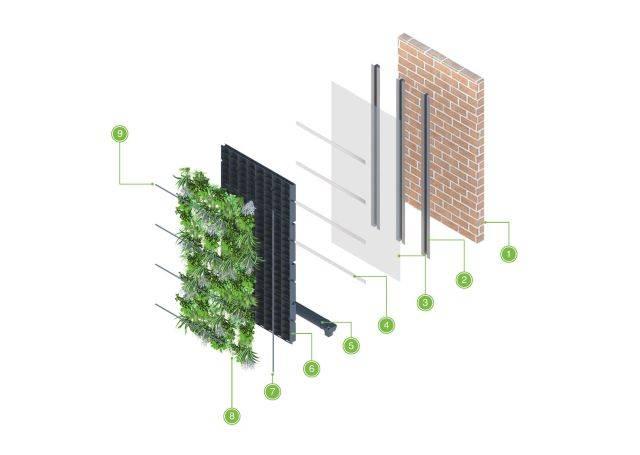 ANS Living Wall Aluminium Baton System