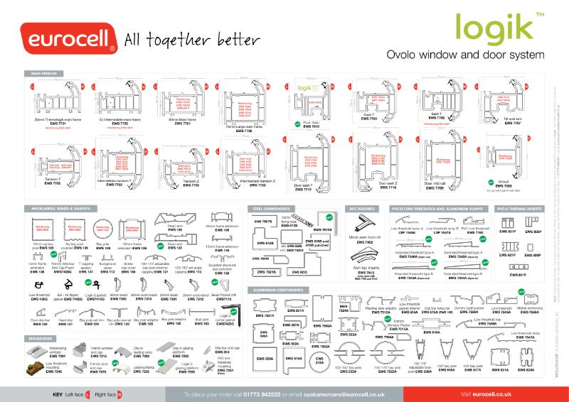 Logik Ovolo Window and Doors Product Chart
