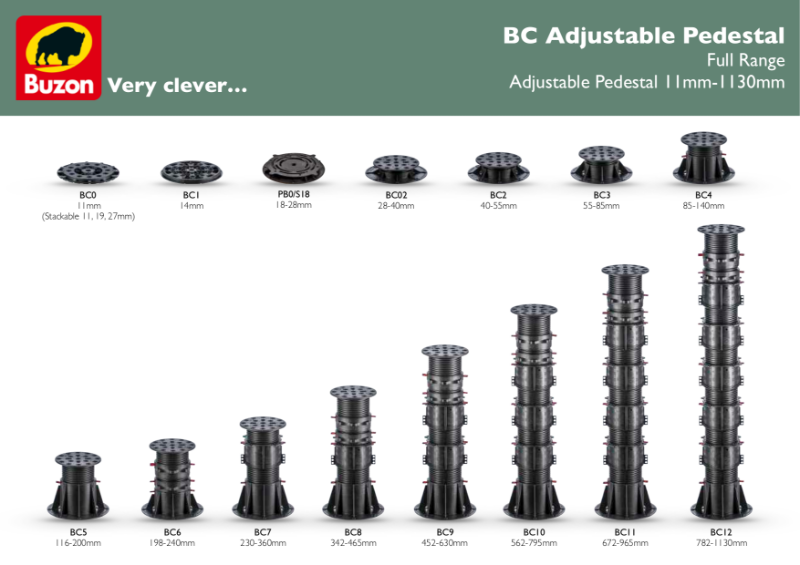 BC Adjustable Pedestals Range Overview