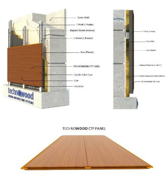 Technowood Natural Veneer Coated GRP (Glassfibre Reinforced Plastic) Panels