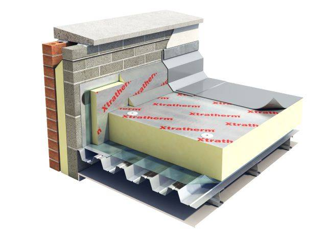 Thin-R FR/ALU Flat Roof Insulation