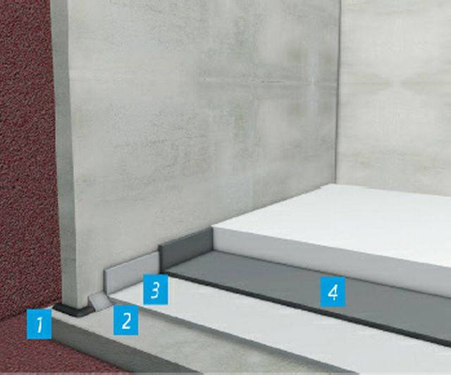 Mineral Based Waterproofing System on Foundation Slab