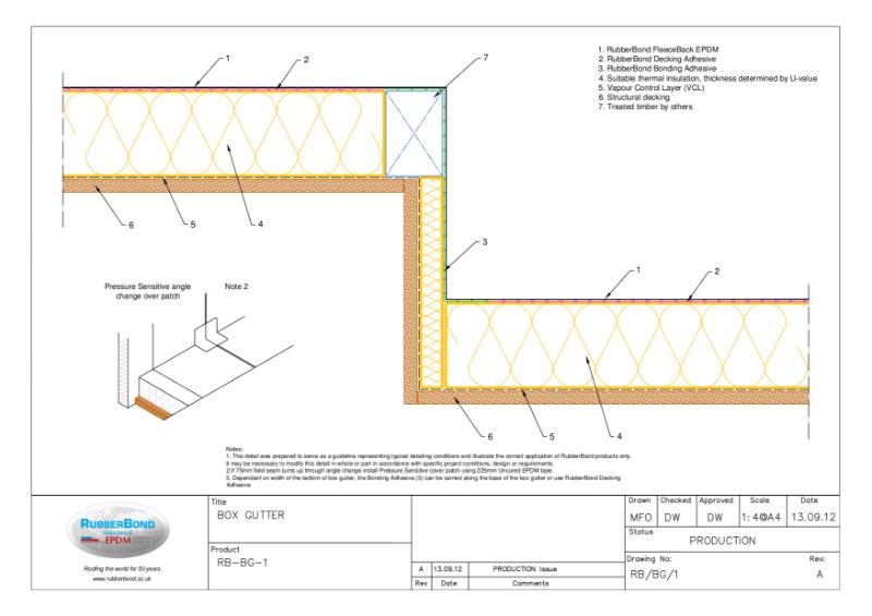 RubberBond FleeceBack CAD details