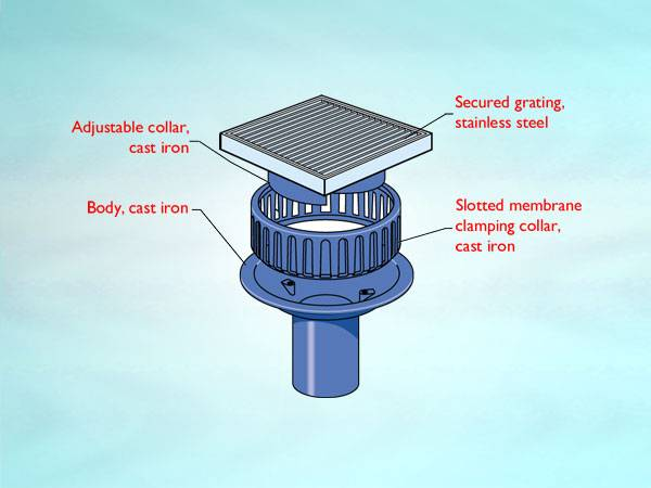 WD7 Series outlet for inverted roof or no fines screed, spigot outlet, square flat 'Streamline' grating
