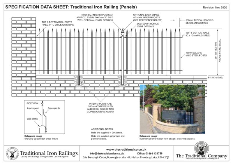 Traditional Iron Railing (Panels)