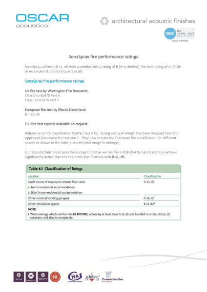 SonaSpray fire performance ratings