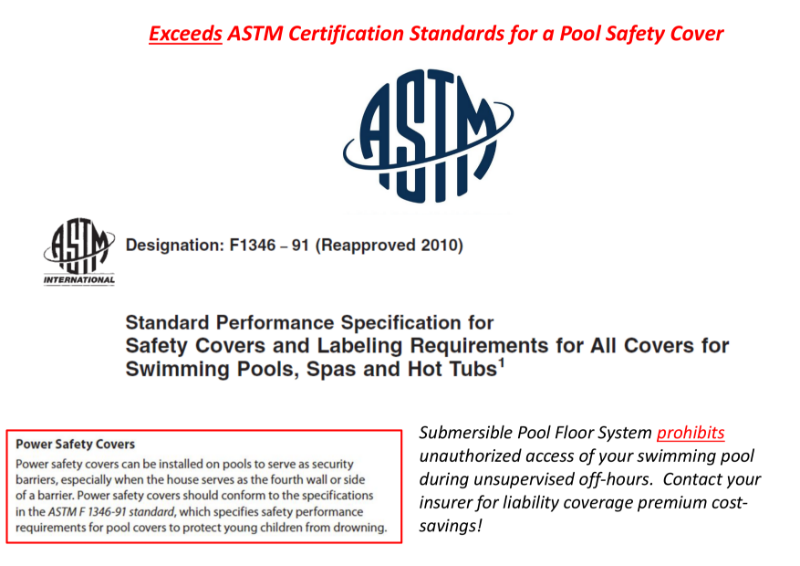 ASTM Certification Standards for a Pool Safety Cover