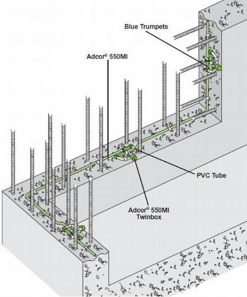 PVC Edgetie™