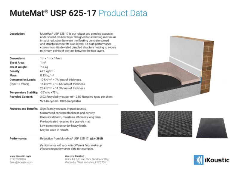 MuteMat USP 625-17 Product Data