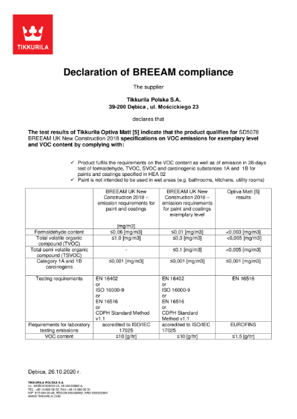 BREEAM CERTIFICATION - OPTIVA 5
