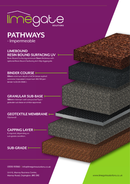 LimeBound Resin Bound Surfacing UV Pathways Impermeable