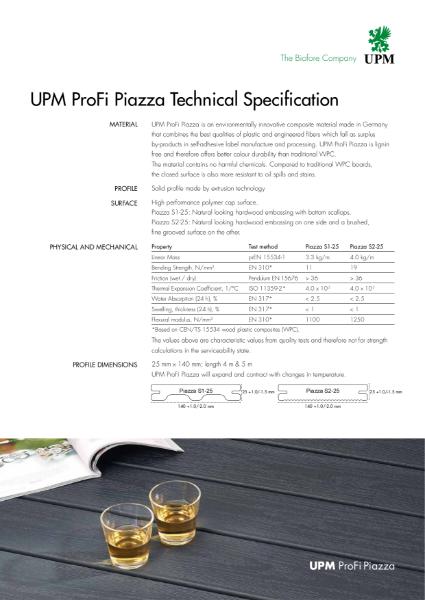UPM ProFi Piazza Technical Specification