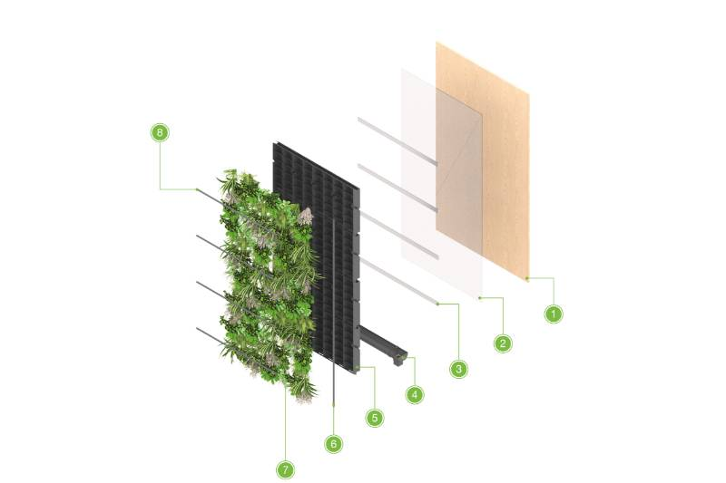 Plywood System
