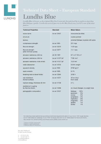 Technical Data Sheet, Lundhs Blue EN Standard