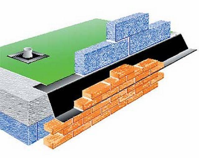 Gas-resistant preformed cavity trays