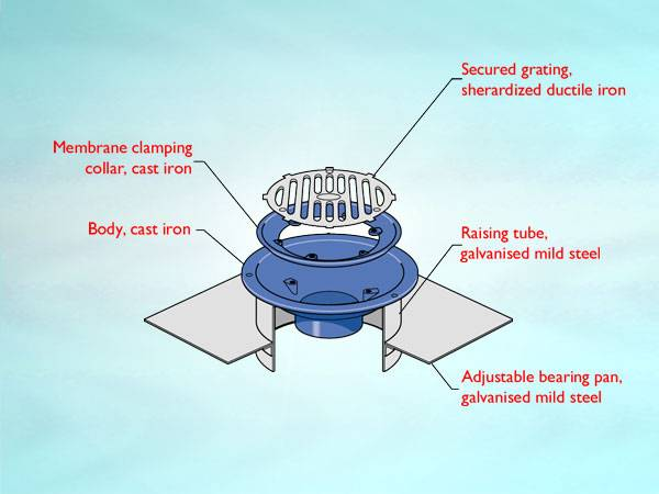 WC5 Series outlet for warm roof, non-loadbearing condition, vertical threaded outlet, flat grating