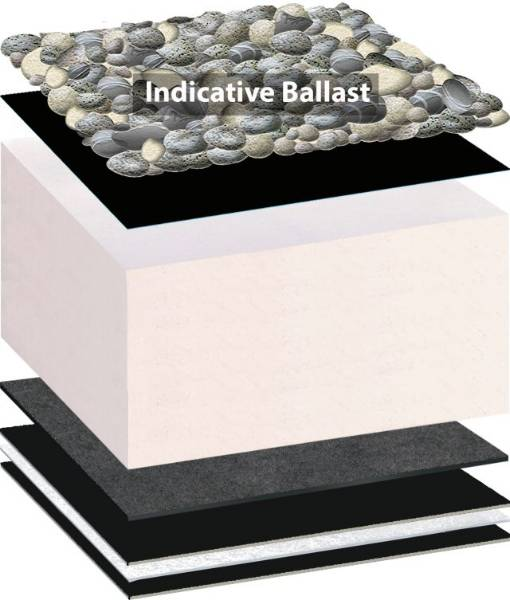 Bakor790-11 Hot Melt Rubberized Bitumen Roof Covering System Inverted