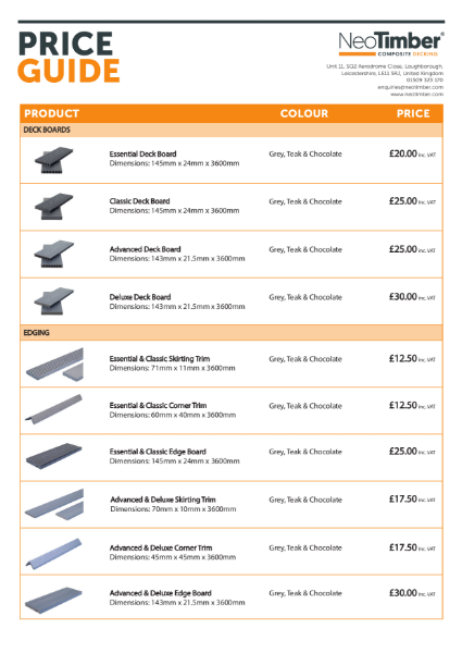 NeoTimber Composite Decking Price Guide 2020