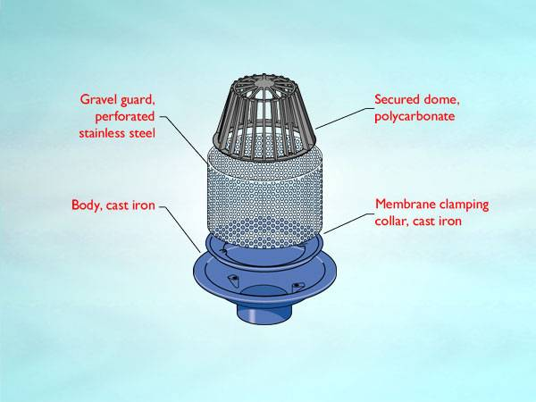 WB2 Series outlet for inverted roof, vertical threaded outlet, dome grating