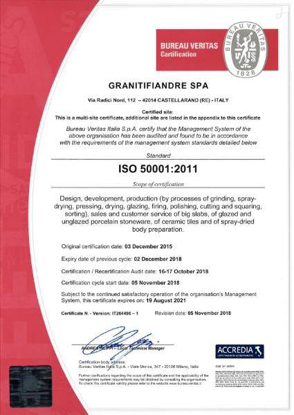 ISO 50001:2015