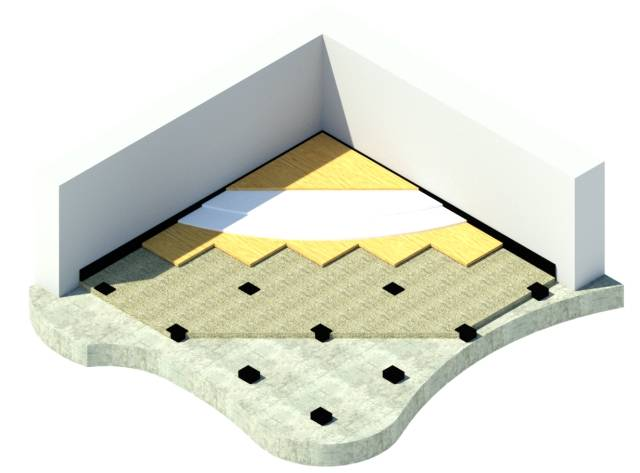 Acoustic Floating Floor System - Farrat CineFLOOR LITE