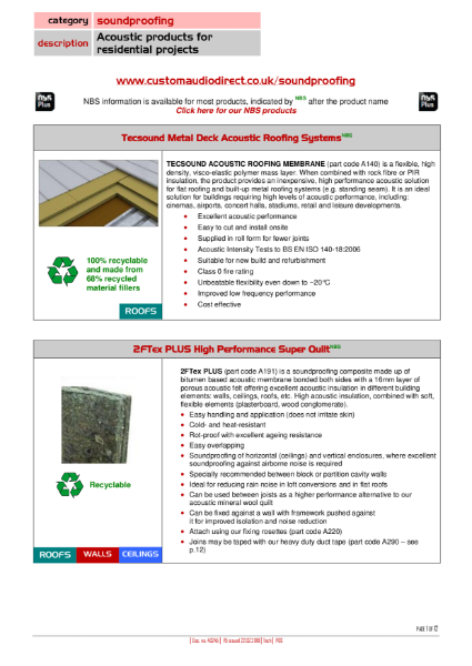Residential Soundproofing & Acoustic Insulation Products