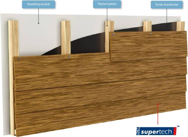 Supertech - Fibre reinforced cement planks