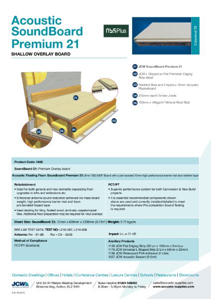Soundboard Premium 21
