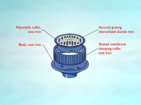 WD2 Series outlet for inverted roof or no fines screed, vertical threaded outlet, round flat grating