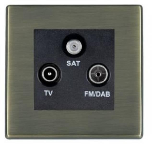 Hartland CFX - Television Sockets