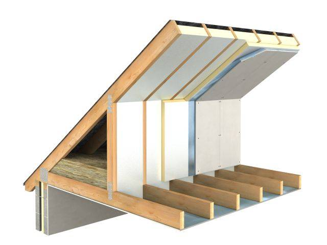 XtroLiner XO/PR Pitched Roof Insulation