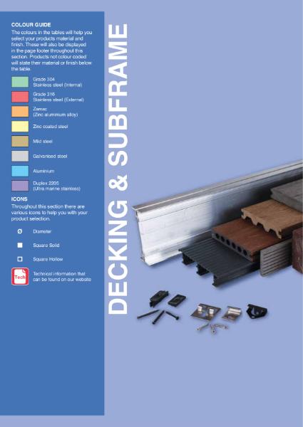 Decking & Subframe
