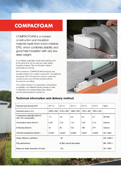 Cavalok Compacfoam Product Information